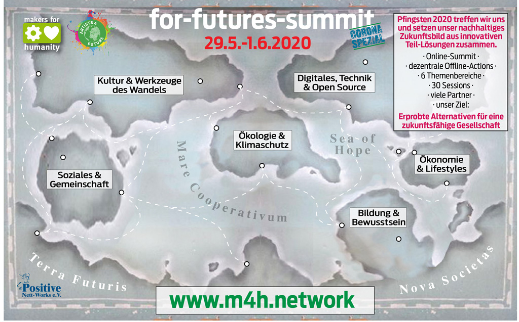 for-futures map